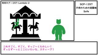【ゆっくり紹介】SCP-1357【子供のための遊園地】