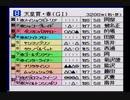 【実況】ダビスタ96【北野3/4】