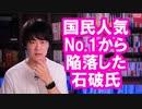 国民人気No. 1?の石破茂さん、最新世論調査であっさり陥落