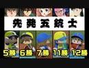 【パワプロ2018】第二次16球団英雄ペナント.28「激動」