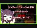 【RTA】【バンジョーとカズーイの大冒険any% RBA 1:18:24】【日本一位】part1/?