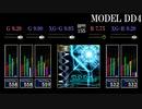 【GITADORA】MODEL DD4【CLASSIC】