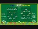 サッカー見ながら実況みたいな感じ J1第17節 大分トリニータvs横浜FC FC東京vsベガルタ仙台
