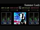 【GITADORA】Summer Lady