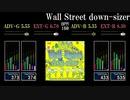 【GITADORA】Wall Street down-sizer【ee'MALL】