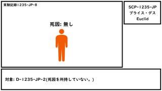 【ゆっくり紹介】SCP-1235-JP【プライス・デス】