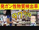 【韓国の反応】韓国の生理用ナプキン、発ガン性物質検出率97%!その事実を3年間放置していた事が判明【世界の〇〇にゅーす】