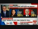 副大統領討論会フォーカスグループの評価は4対4...CNN調査は59対38でハリス勝利w