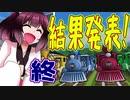 【桃太郎電鉄11】きりたんは勉強代わりに桃鉄やってく実況 十年目(終) 【VOICEROID実況】