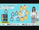 天気痛予報 (2020-10-10)