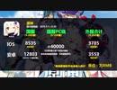 中国スマホゲーム海外月商【2020年9月】
