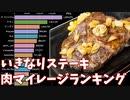 【1位は2トン】肉マイレージ総合ランキングの推移【いきなりステーキ】【オフロスキ】