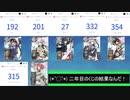 【艦これ】艦娘で栄冠ナイン【パワプロ2020】part4
