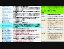 前回より2万人増大阪都構想期日前投票を約10万5千人が利用住民投票までであと13日の回