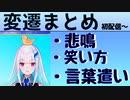 【リゼ皇女】変遷まとめ【悲鳴・笑い方・言葉遣い】