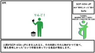 """【ゆっくり紹介】SCP-454-JP【ぬか""""美味しかった""""漬け】"""