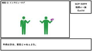 【ゆっくり紹介】SCP-5899【陰謀ォ~論】