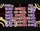 【PS5】ロードにかかる時間を比較してみた【PS4Pro】