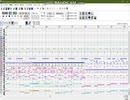 【NNI】Rиwr1te【Future Core】