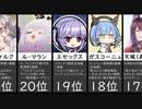 【投票】アズールレーン人気キャラランキング