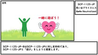 【ゆっくり紹介】SCP-1125-JP【思い出プライスレス】
