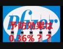 【数字の嘘】ファイザー製ワクチンの予防効果はたった0.36%?!【武漢ウイルス】