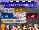 【旅m@s】アイドルと静態保存第6話Part7【リニア鉄道館】