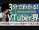 【11/15~11/21】3分でわかる!今週のVTuber界【佐藤ホームズの調査レポート】