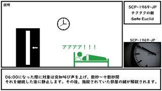 【ゆっくり紹介】SCP-1969-JP【チクタクの朝】