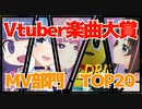 【Vtuber楽曲大賞2020】MV部門 TOP20曲まとめ