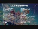 【シンデレラガールズ】Broadcast & LIVE Happy New Yell !!!セトリ予想メドレー1日目【後編】