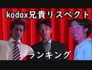kodax兄貴リスペクト動画ランキング