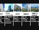名前が立派な大学【比較】