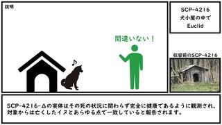 【ゆっくり紹介】SCP-4216【犬小屋の中で】