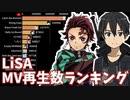 【LiSA】全MVの再生数ランキングの推移 2012-2020【劇場版「鬼滅の刃」無限列車編・主題歌『炎』1億再生】