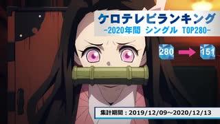 年間アニソンランキング 2020年シングル 280-151【ケロテレビランキング】