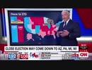 2020/11/03 CNN 米大統領選挙報道で 票がひっくり返る「瞬間」‼️