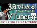 【12/20~12/26】3分でわかる!今週のVTuber界【佐藤ホームズの調査レポート】