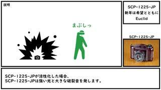 【ゆっくり紹介】SCP-1225-JP【新年は希望とともに】