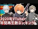 【2020年】VTuber年間再生回数ランキング【バーチャルユーチューバー】