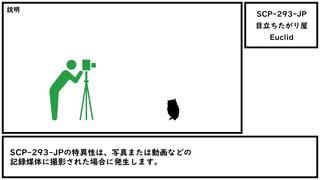 【ゆっくり紹介】SCP-293-JP【目立ちたがり屋】