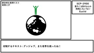 【ゆっくり紹介】SCP-2900【落ちこぼれなんか何処にもいない】