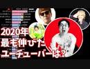 【2020年】YouTuberチャンネル登録者数&年間増加数ランキング【日本ユーチューバー】