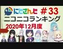にじさんじニコニコランキング #33 2020年12月度