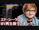 【エド・シーラン】全MVの再生数ランキングの推移 2010-21【Shape of You】