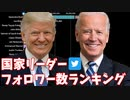 G20首脳Twitterフォロワー数ランキング 2016-2021【ジョー・バイデン新米国大統領】