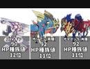 【ポケモン剣盾】シリーズ8からランクマで使える禁止級伝説のポケモンのHP種族値【竜王戦】