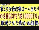 水間条項TV厳選動画第40回