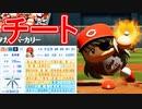 【パワプロ2020】#40 スーパーチート野郎!!あのブラックがフルボッコ!?【最強二刀流マイライフ・ゆっくり実況】