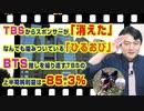 #925 TBSからスポンサーが「消えた」。なんでも噛みついている「ひるおび」の上半期純利益は-85.3% みやわきチャンネル(仮)#1065Restart925